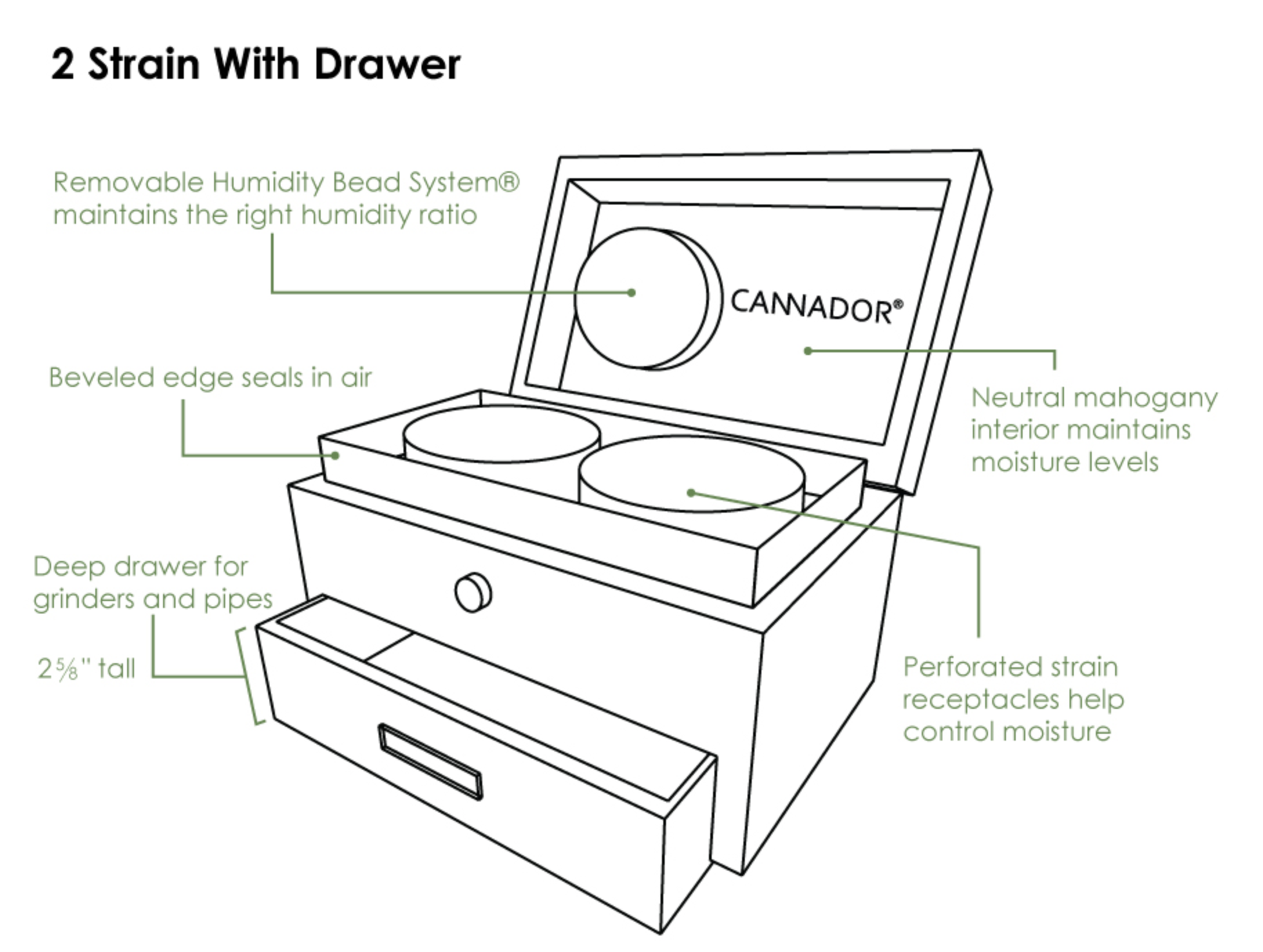 2-Strain Cannador® (Drawer)