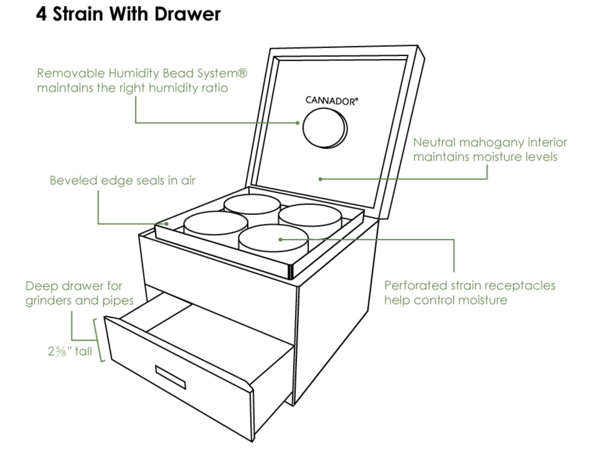 4-Strain Cannador® (Drawer)